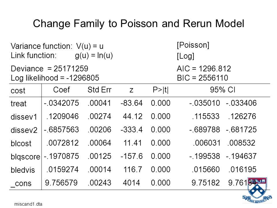 Variance function: V(u) = u Link function: g(u) = ln(u) [Poisson] [Log] Deviance = 25171259 Log likelihood = -1296805 AIC = 1296.812 BIC = 2556110 cos