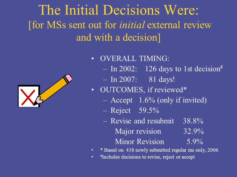 The Initial Decisions Were: [for MSs sent out for initial external review and with a decision] OVERALL TIMING: –In 2002: 126 days to 1st decision # –In 2007: 81 days.