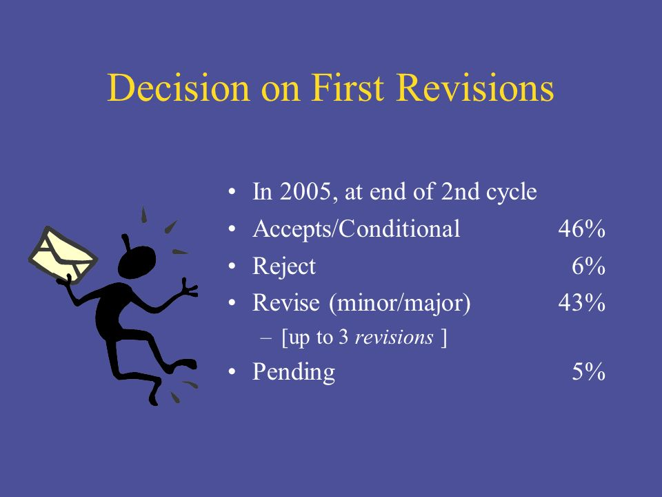 Decision on First Revisions In 2005, at end of 2nd cycle Accepts/Conditional46% Reject 6% Revise (minor/major)43% –[up to 3 revisions ] Pending 5%