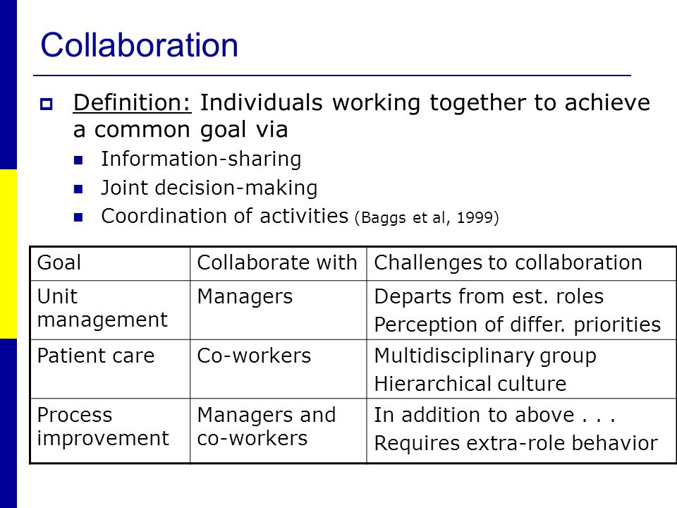 Collaboration Definition: Individuals working together to achieve a common goal via Information-sharing Joint decision-making Coordination of activities (Baggs et al, 1999) GoalCollaborate withChallenges to collaboration Unit management ManagersDeparts from est.