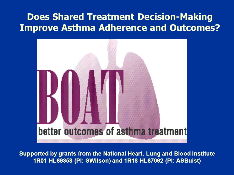 Does Shared Treatment Decision-Making Improve Asthma Adherence and Outcomes.