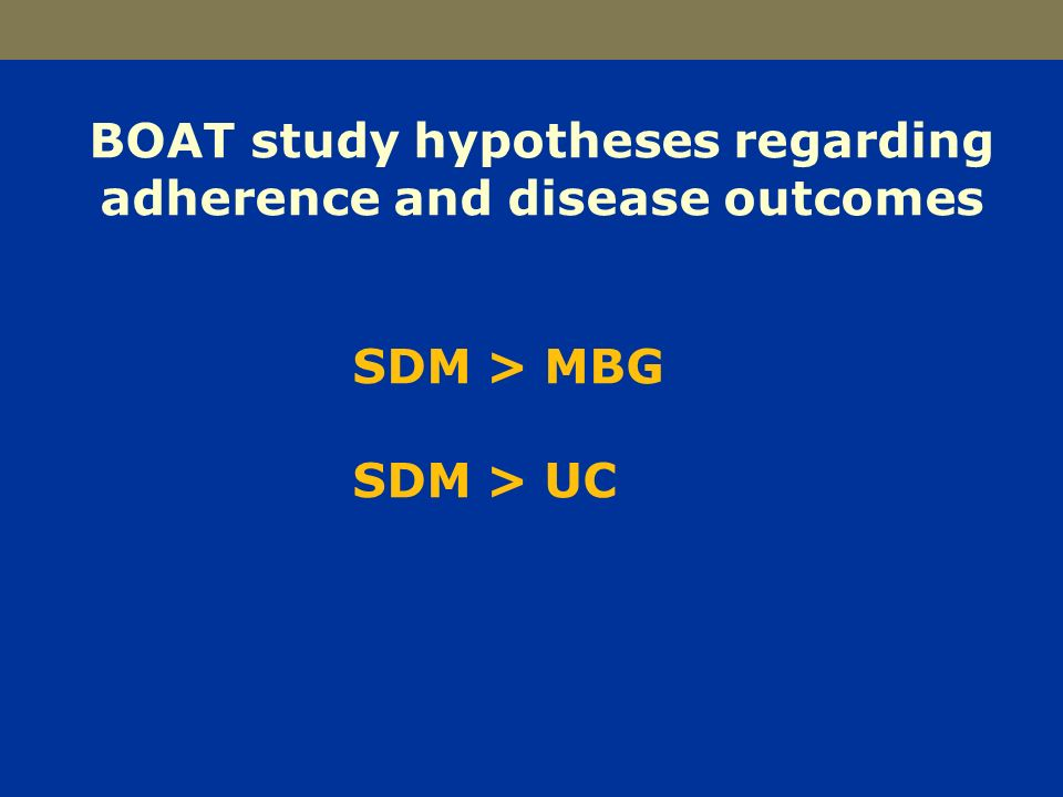 BOAT study hypotheses regarding adherence and disease outcomes SDM > MBG SDM > UC