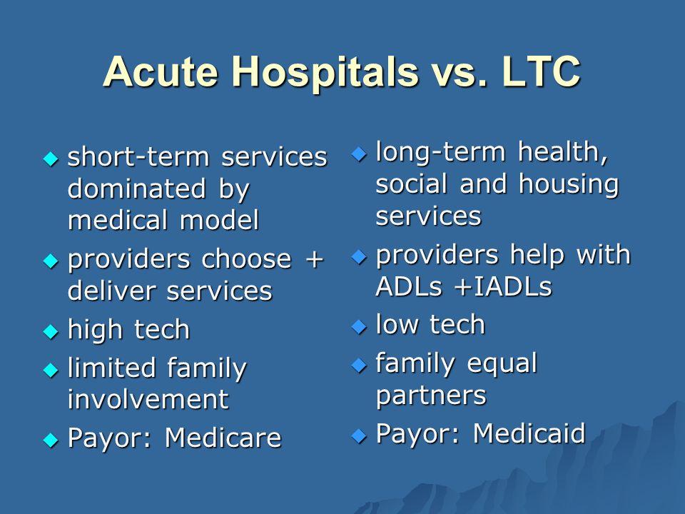 Acute Hospitals vs. LTC short-term services dominated by medical model short-term services dominated by medical model providers choose + deliver servi