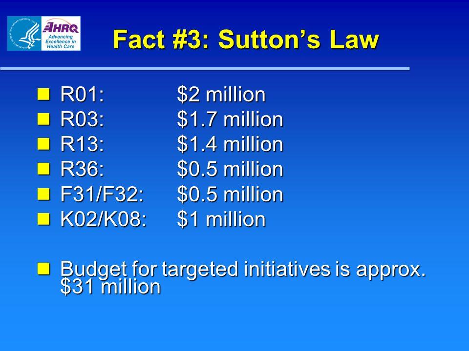 Fact #3: Suttons Law R01:$2 million R01:$2 million R03:$1.7 million R03:$1.7 million R13:$1.4 million R13:$1.4 million R36:$0.5 million R36:$0.5 milli