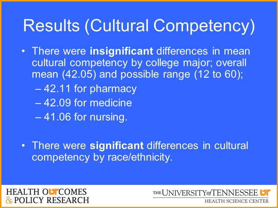 Results (Cultural Competency) There were insignificant differences in mean cultural competency by college major; overall mean (42.05) and possible ran