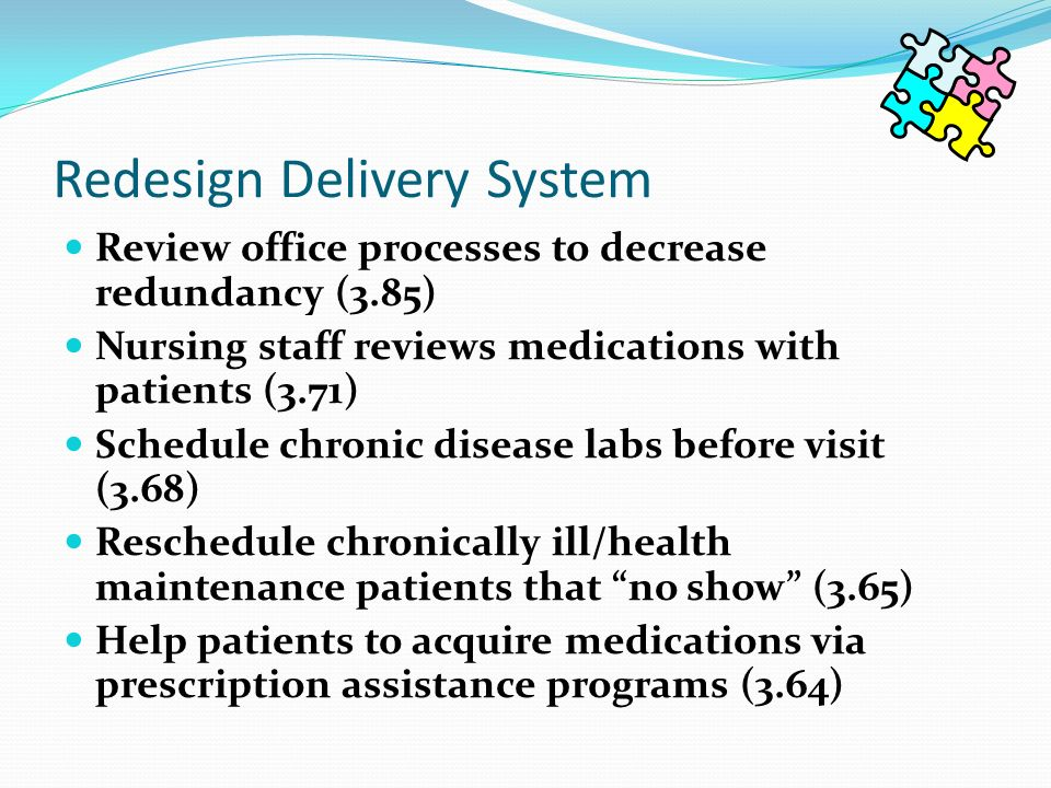 Redesign Delivery System Review office processes to decrease redundancy (3.85) Nursing staff reviews medications with patients (3.71) Schedule chronic