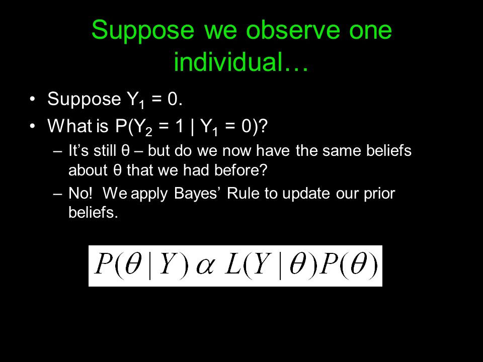 Suppose we observe one individual… Suppose Y 1 = 0. What is P(Y 2 = 1 | Y 1 = 0)? –Its still θ – but do we now have the same beliefs about θ that we h