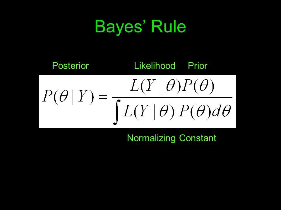 PosteriorPriorLikelihood Normalizing Constant Bayes Rule