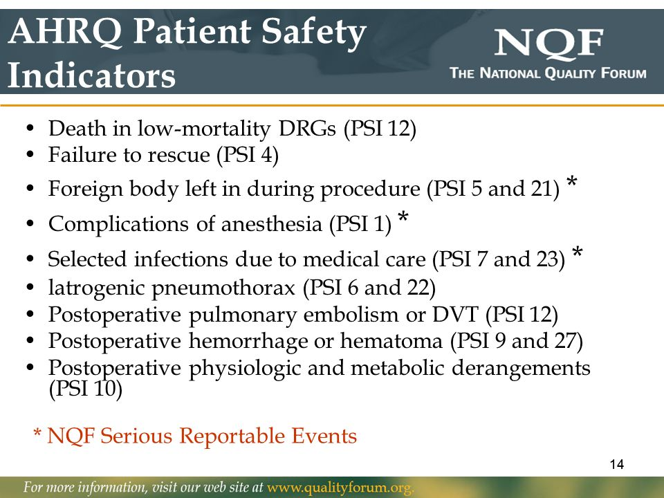 14 AHRQ Patient Safety Indicators Death in low-mortality DRGs (PSI 12) Failure to rescue (PSI 4) Foreign body left in during procedure (PSI 5 and 21)