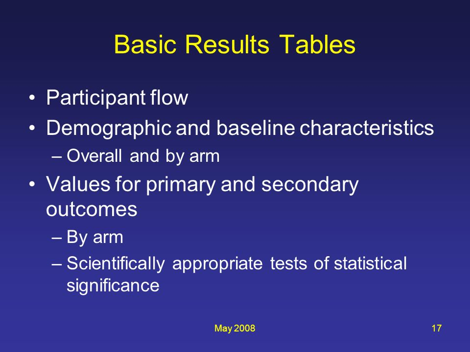 May 200817 Basic Results Tables Participant flow Demographic and baseline characteristics –Overall and by arm Values for primary and secondary outcome
