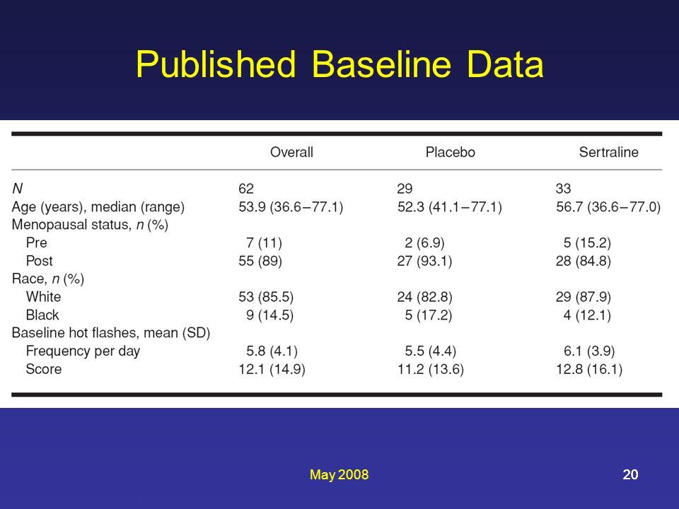 May 200820 Published Baseline Data Source: Kimmick GG et al. Breast J. 2006 Mar-Apr;12(2):114-22.