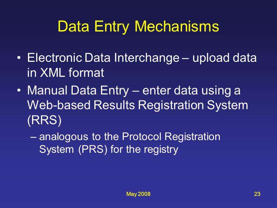 May 200823 Data Entry Mechanisms Electronic Data Interchange – upload data in XML format Manual Data Entry – enter data using a Web-based Results Regi