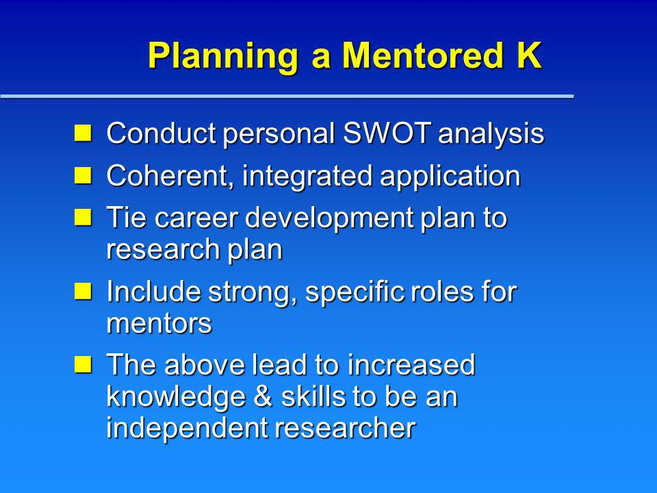 Planning a Mentored K Conduct personal SWOT analysis Conduct personal SWOT analysis Coherent, integrated application Coherent, integrated application