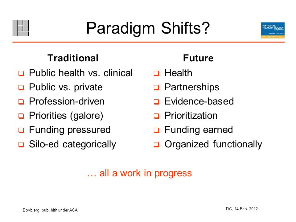 Paradigm Shifts. Traditional Public health vs. clinical Public vs.