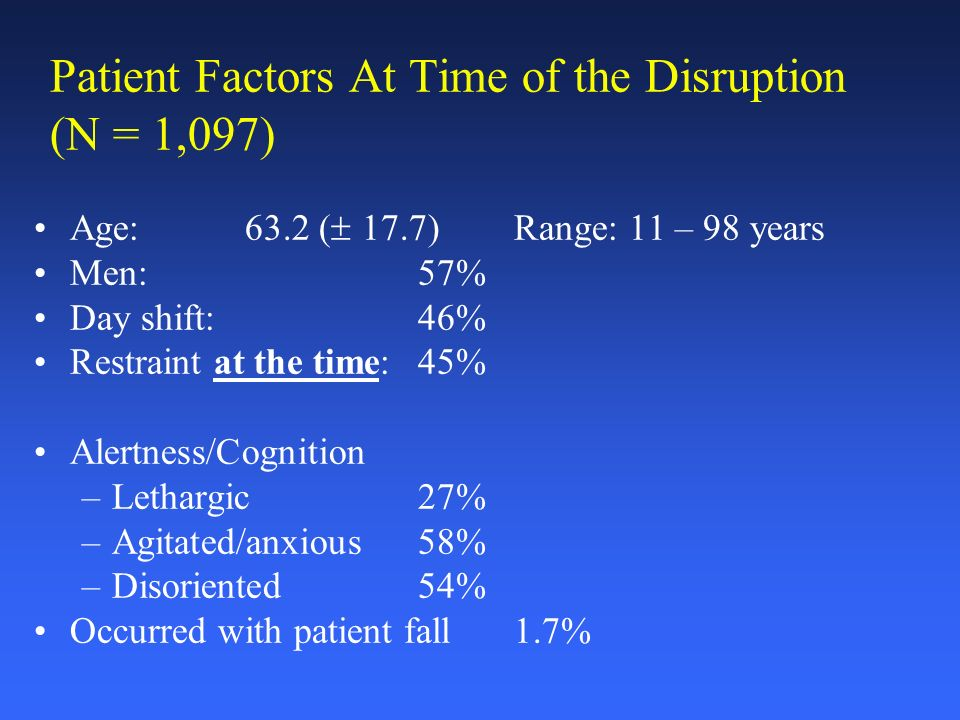 Patient Factors At Time of the Disruption (N = 1,097) Age: 63.2 ( 17.7) Range: 11 – 98 years Men: 57% Day shift:46% Restraint at the time: 45% Alertness/Cognition –Lethargic27% –Agitated/anxious58% –Disoriented54% Occurred with patient fall 1.7%