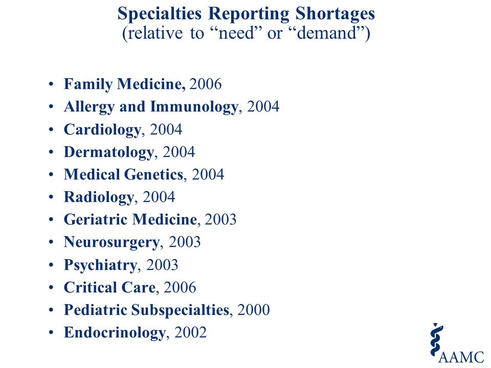 Specialties Reporting Shortages (relative to need or demand) Family Medicine, 2006 Allergy and Immunology, 2004 Cardiology, 2004 Dermatology, 2004 Medical Genetics, 2004 Radiology, 2004 Geriatric Medicine, 2003 Neurosurgery, 2003 Psychiatry, 2003 Critical Care, 2006 Pediatric Subspecialties, 2000 Endocrinology, 2002