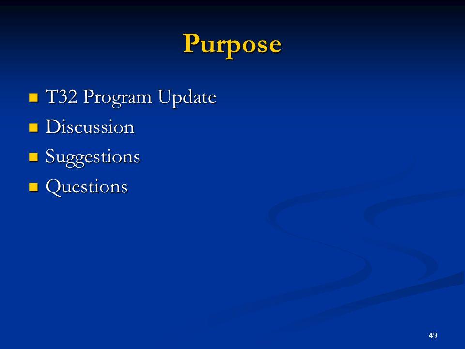 49 Purpose T32 Program Update T32 Program Update Discussion Discussion Suggestions Suggestions Questions Questions