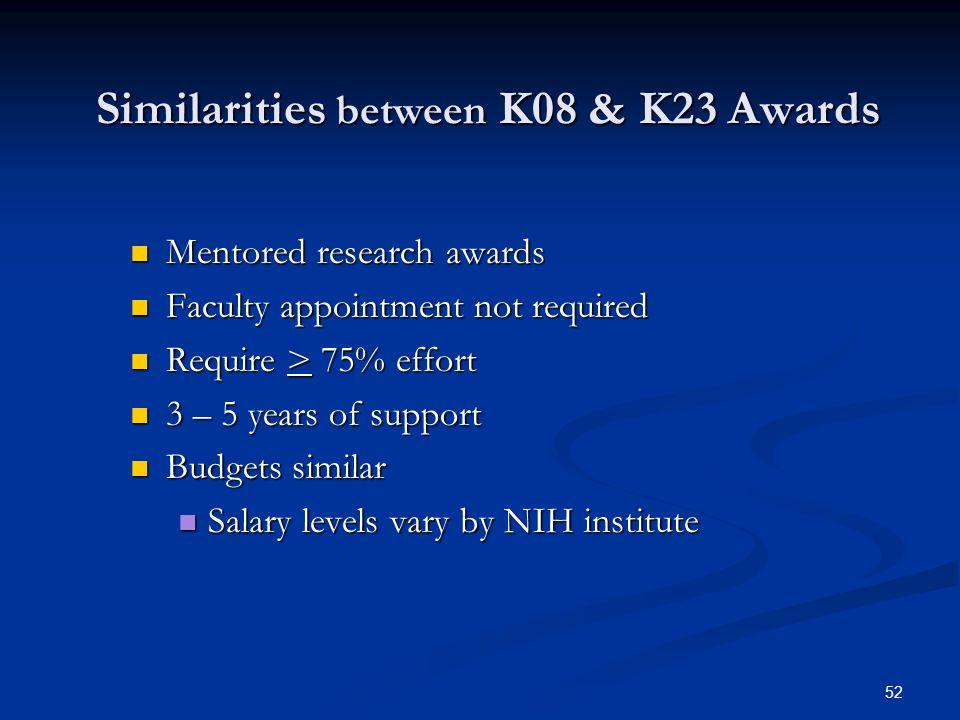 52 Similarities between K08 & K23 Awards Mentored research awards Mentored research awards Faculty appointment not required Faculty appointment not re