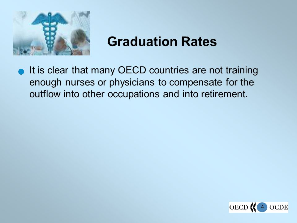 4 Graduation Rates It is clear that many OECD countries are not training enough nurses or physicians to compensate for the outflow into other occupati