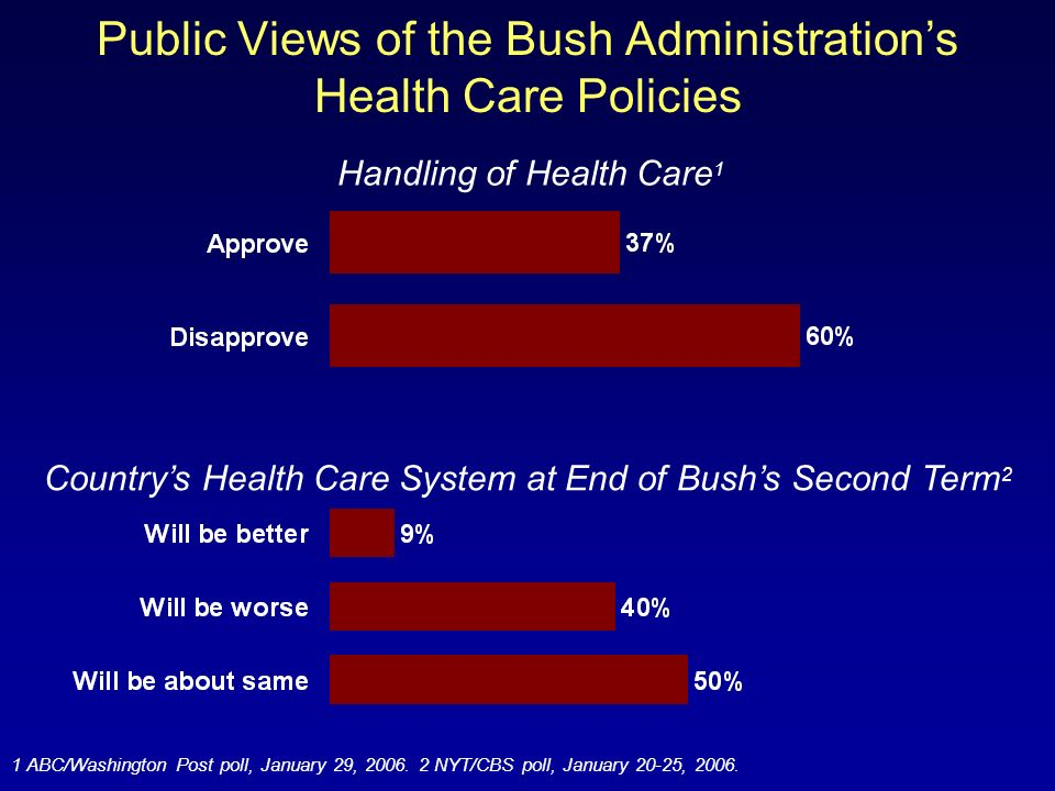 Public Views of the Bush Administrations Health Care Policies Handling of Health Care 1 1 ABC/Washington Post poll, January 29, 2006.