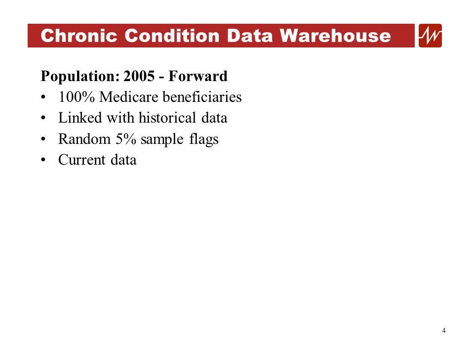 25 Chronic Condition Data Warehouse