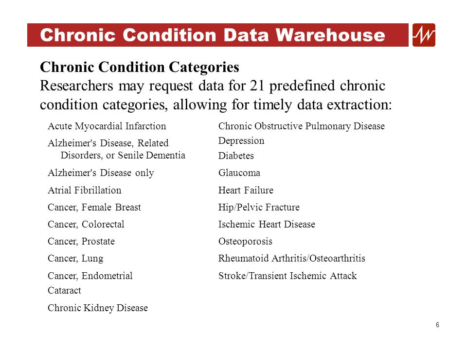 6 Chronic Condition Data Warehouse Chronic Condition Categories Researchers may request data for 21 predefined chronic condition categories, allowing for timely data extraction: Acute Myocardial InfarctionChronic Obstructive Pulmonary Disease Depression Diabetes Alzheimer s Disease, Related Disorders, or Senile Dementia Alzheimer s Disease onlyGlaucoma Atrial FibrillationHeart Failure Cancer, Female BreastHip/Pelvic Fracture Cancer, ColorectalIschemic Heart Disease Cancer, ProstateOsteoporosis Cancer, LungRheumatoid Arthritis/Osteoarthritis Cancer, Endometrial Cataract Stroke/Transient Ischemic Attack Chronic Kidney Disease