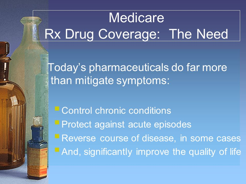 What are peoples Rx drug costs.