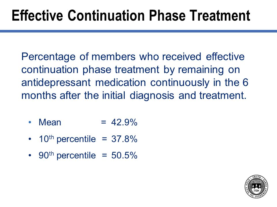 Effective Continuation Phase Treatment Mean = 42.9% 10 th percentile = 37.8% 90 th percentile = 50.5% Percentage of members who received effective continuation phase treatment by remaining on antidepressant medication continuously in the 6 months after the initial diagnosis and treatment.