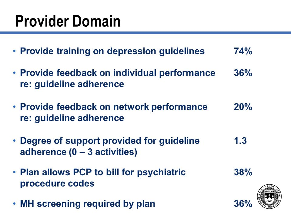 Provider Domain Provide training on depression guidelines74% Provide feedback on individual performance re: guideline adherence 36% Provide feedback on network performance re: guideline adherence 20% Degree of support provided for guideline adherence (0 – 3 activities) 1.3 Plan allows PCP to bill for psychiatric procedure codes 38% MH screening required by plan36%