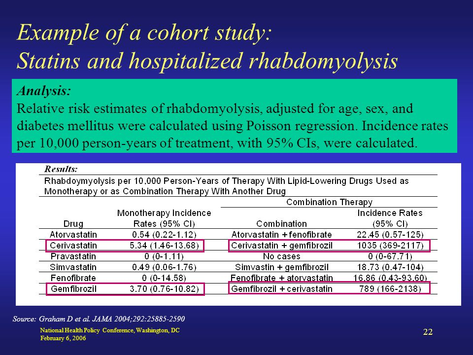 National Health Policy Conference, Washington, DC February 6, 2006 22 Example of a cohort study: Statins and hospitalized rhabdomyolysis Analysis: Relative risk estimates of rhabdomyolysis, adjusted for age, sex, and diabetes mellitus were calculated using Poisson regression.
