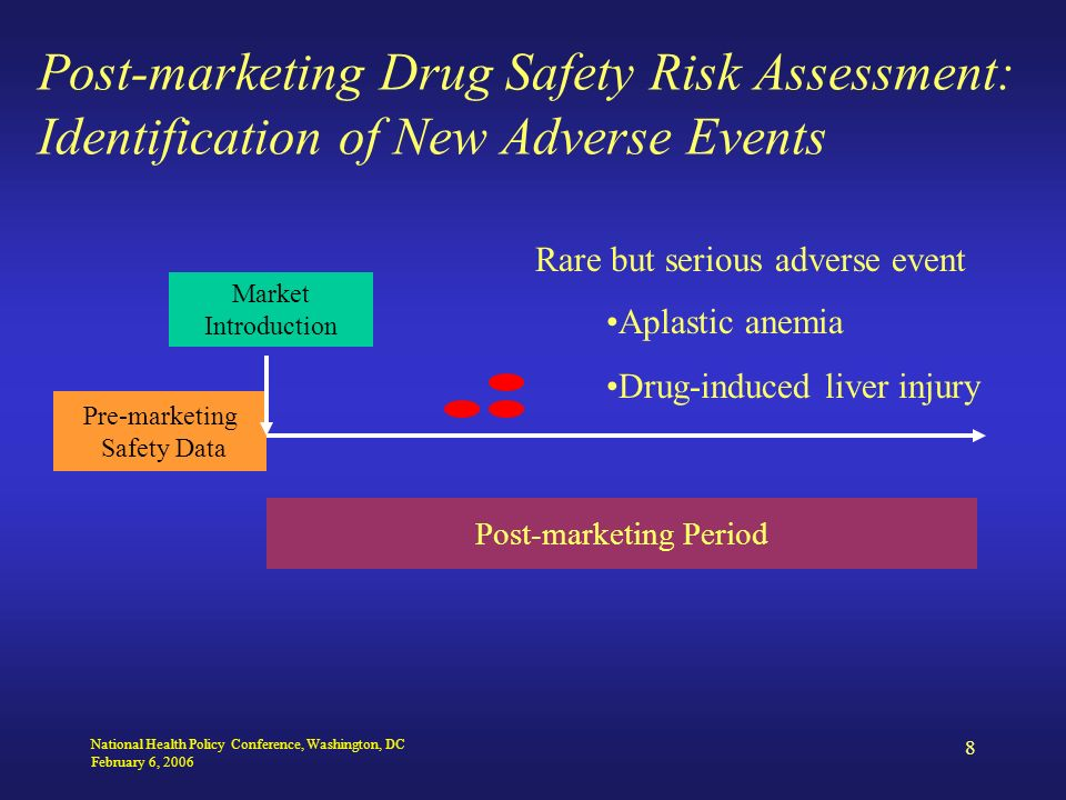 National Health Policy Conference, Washington, DC February 6, 2006 8 Post-marketing Drug Safety Risk Assessment: Identification of New Adverse Events Pre-marketing Safety Data Market Introduction Post-marketing Period Rare but serious adverse event Aplastic anemia Drug-induced liver injury