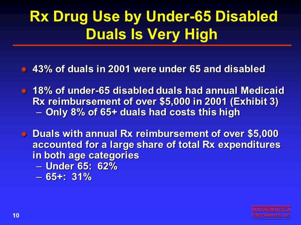 9 2001 Dual Eligible Rx Drug Use and Reimbursement per Benefit Month* BENEFICIARY CHARACTERISTIC MEAN Rx $ MEAN NO.