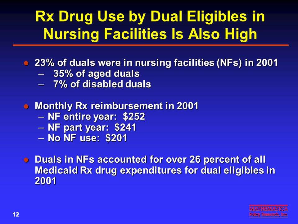 11 EXHIBIT 3 DISTRIBUTION OF ANNUAL PER-BENEFICIARY PHARMACY REIMBURSEMENT FOR DUAL ELIGIBLES, 2001 Source:Medicaid Analytic Extract, 2001.
