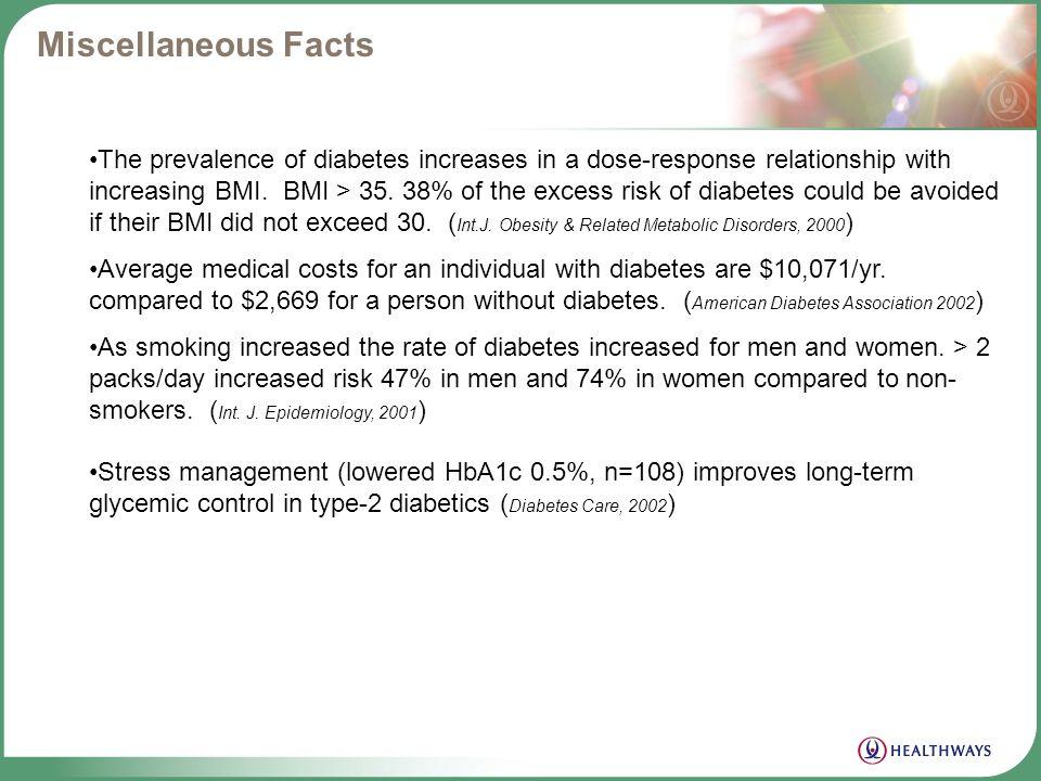 CHRONIC CONDITIONS Matter of Choices Diabetes Hypertension Coronary Heart Disease Obstructive Sleep Apnea Dyslipidemia Cataracts Stroke Phlebitis Oste
