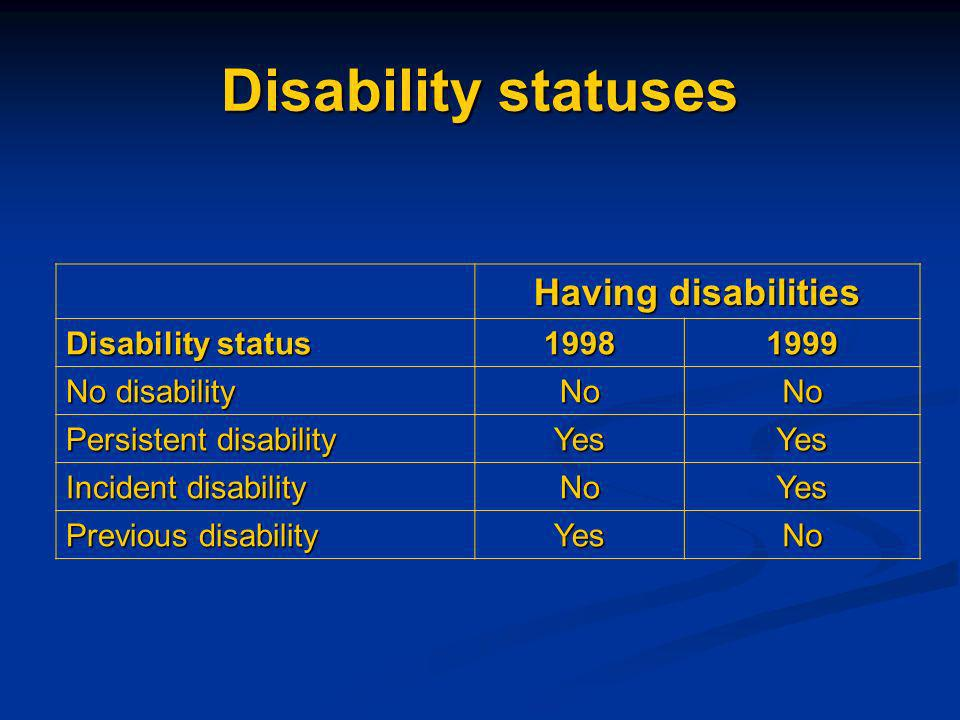 Disability statuses Having disabilities Disability status 19981999 No disability NoNo Persistent disability YesYes Incident disability NoYes Previous disability YesNo
