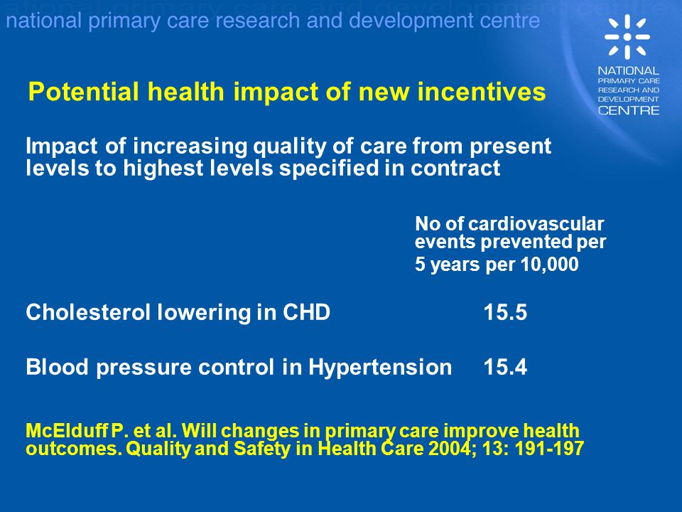 Potential health impact of new incentives Impact of increasing quality of care from present levels to highest levels specified in contract No of cardiovascular events prevented per 5 years per 10,000 Cholesterol lowering in CHD15.5 Blood pressure control in Hypertension15.4 McElduff P.