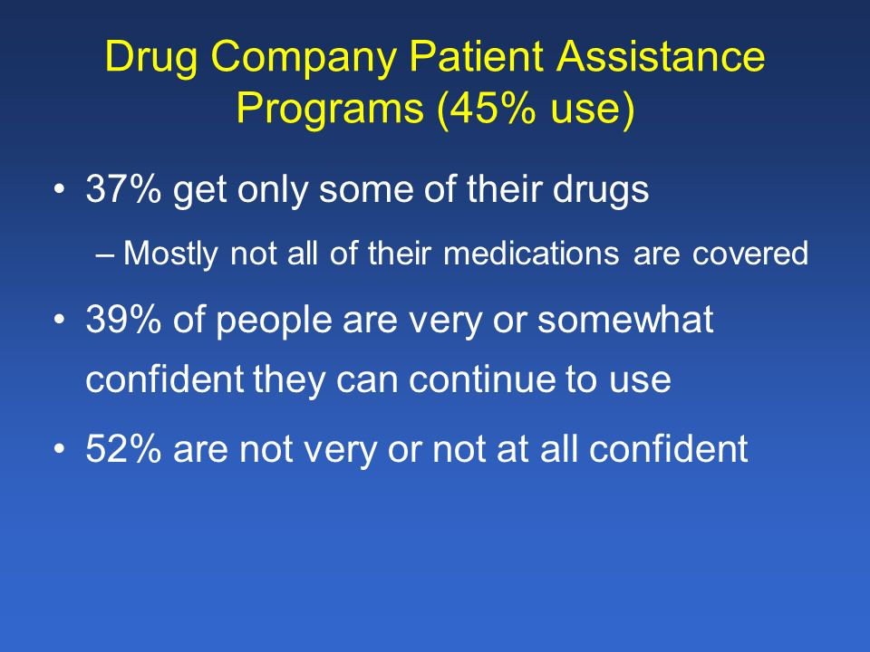 Drug Company Patient Assistance Programs (45% use) 37% get only some of their drugs –Mostly not all of their medications are covered 39% of people are very or somewhat confident they can continue to use 52% are not very or not at all confident