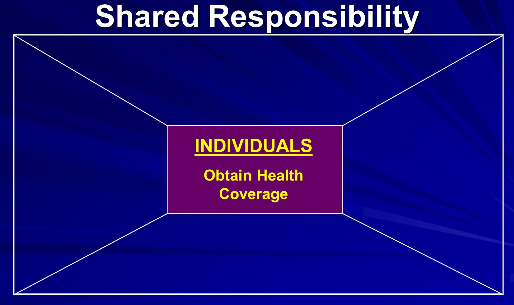 Shared Responsibility INDIVIDUALS Obtain Health Coverage