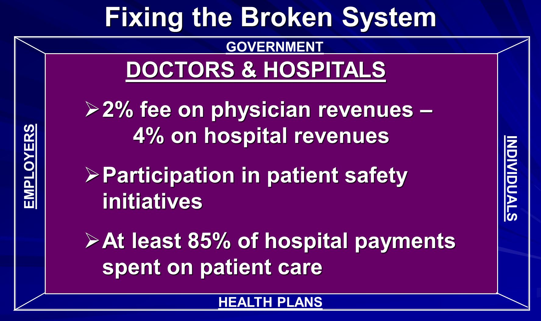GOVERNMENT DOCTORS & HOSPITALS 2% fee on physician revenues – 4% on hospital revenues 2% fee on physician revenues – 4% on hospital revenues Participa