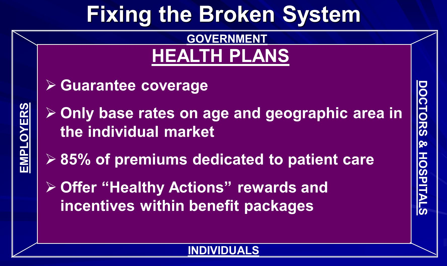 GOVERNMENT HEALTH PLANS Guarantee coverage Only base rates on age and geographic area in the individual market 85% of premiums dedicated to patient care Offer Healthy Actions rewards and incentives within benefit packages DOCTORS & HOSPITALS Fixing the Broken System INDIVIDUALS EMPLOYERS