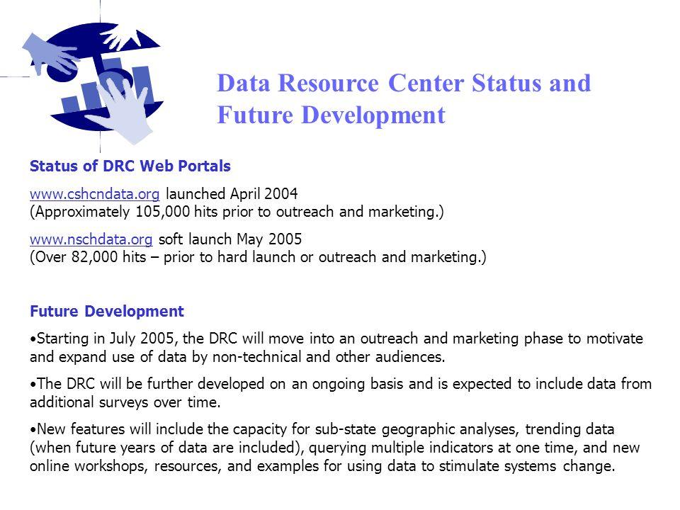 Data Resource Center Applications.