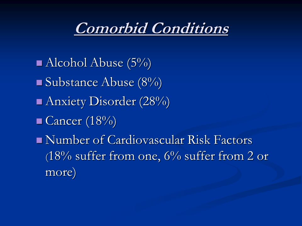 Comorbid Conditions Alcohol Abuse (5%) Substance Abuse (8%) Anxiety Disorder (28%) Cancer (18%) Number of Cardiovascular Risk Factors ( 18% suffer from one, 6% suffer from 2 or more)