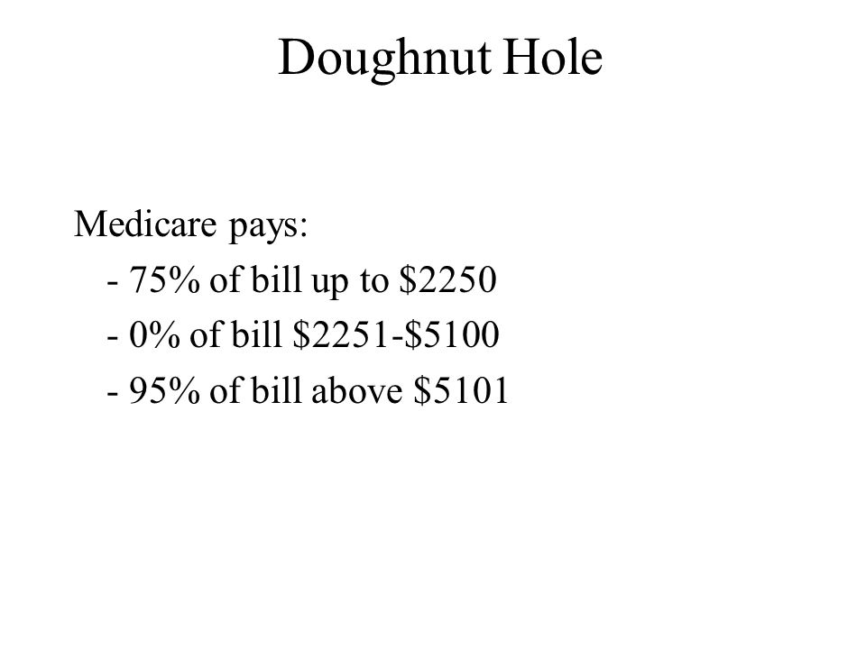Doughnut Hole Medicare pays: - 75% of bill up to $2250 - 0% of bill $2251-$5100 - 95% of bill above $5101