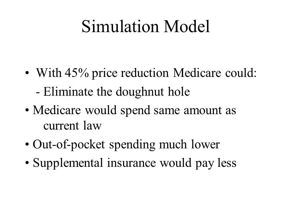Simulation Model With 45% price reduction Medicare could: - Eliminate the doughnut hole Medicare would spend same amount as current law Out-of-pocket spending much lower Supplemental insurance would pay less