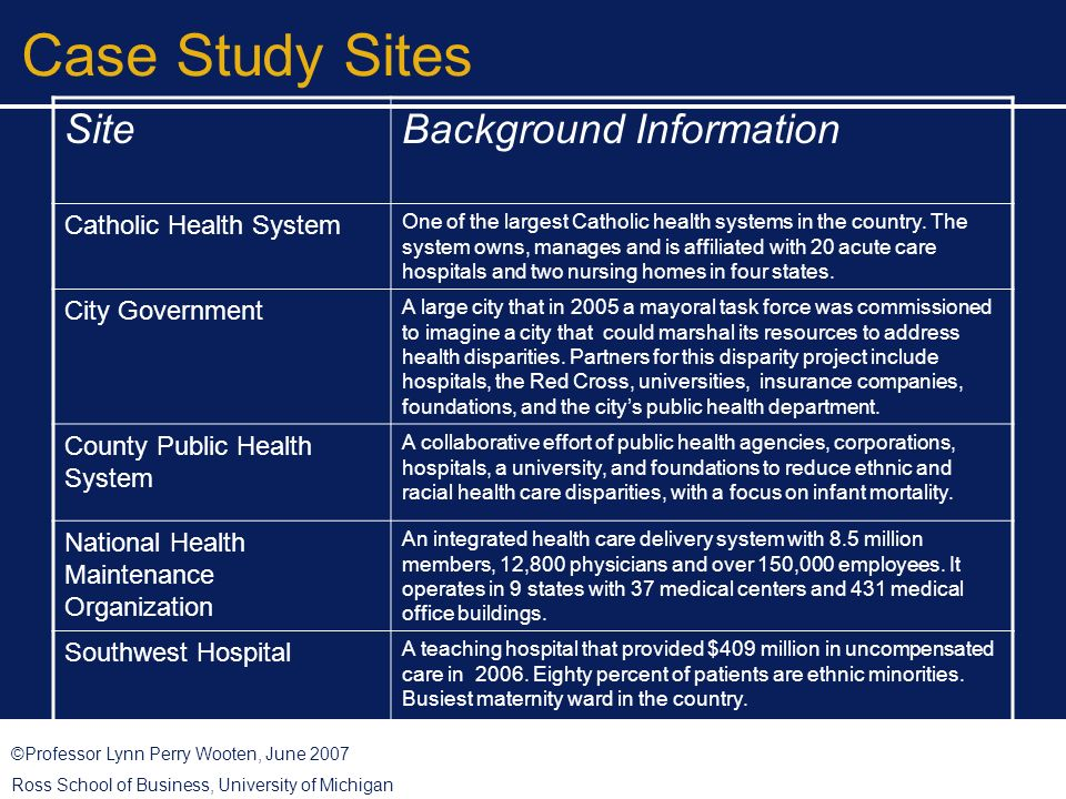 ©Professor Lynn Perry Wooten, June 2007 Ross School of Business, University of Michigan Case Study Sites SiteBackground Information Catholic Health System One of the largest Catholic health systems in the country.