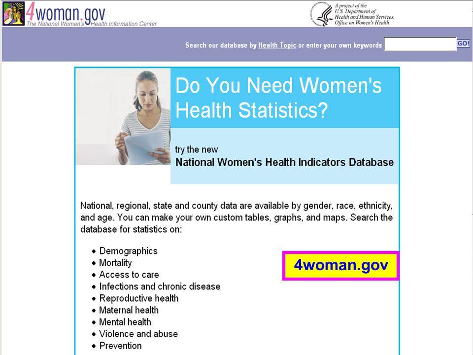 4woman.gov