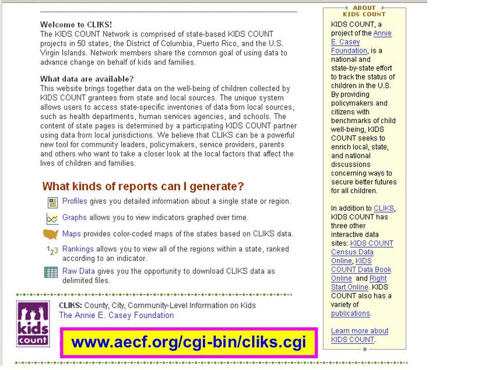 Kids Count CLIKS www.aecf.org/cgi-bin/cliks.cgi