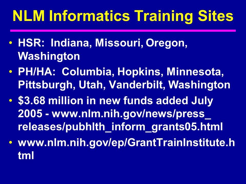 HSR: Indiana, Missouri, Oregon, Washington PH/HA: Columbia, Hopkins, Minnesota, Pittsburgh, Utah, Vanderbilt, Washington $3.68 million in new funds ad