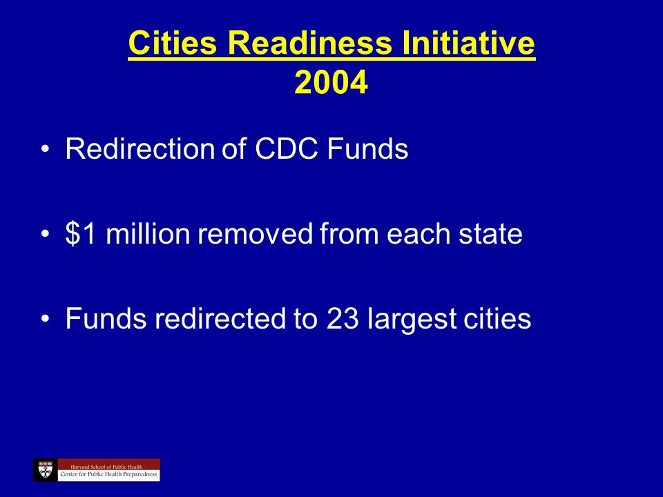 Cities Readiness Initiative 2004 Redirection of CDC Funds $1 million removed from each state Funds redirected to 23 largest cities