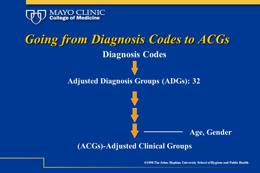 © 2004 – Mayo College of Medicine, Mayo Clinic. All rights reserved. Going from Diagnosis Codes to ACGs Diagnosis Codes Adjusted Diagnosis Groups (ADG